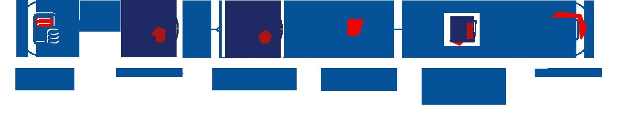 日本移民流程.png
